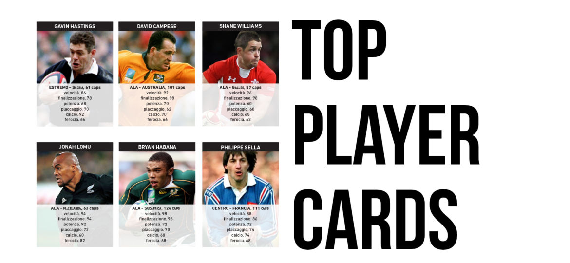 top player cards